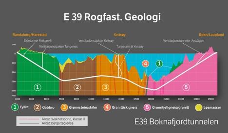 rogfast-bergarter-kart